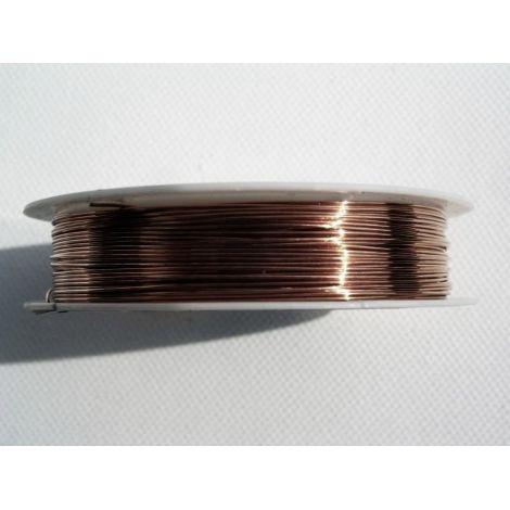 Sarma cupru 0.5 mm 1227B