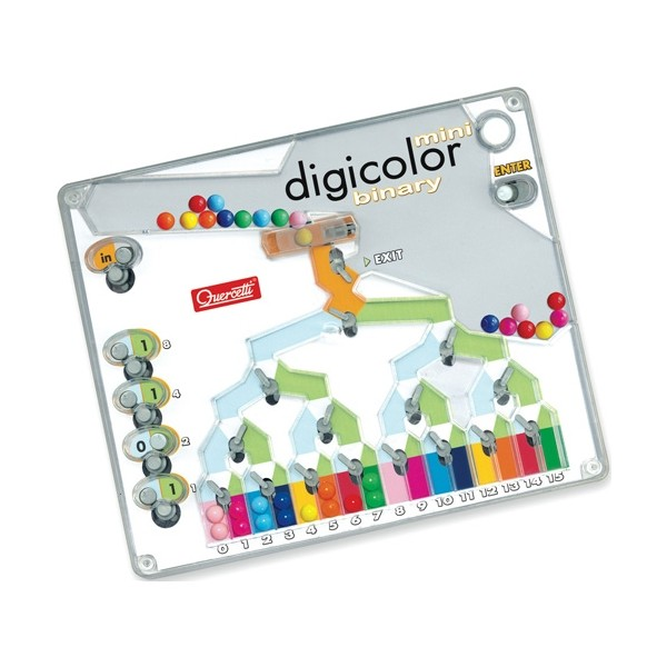 Mini digicolor